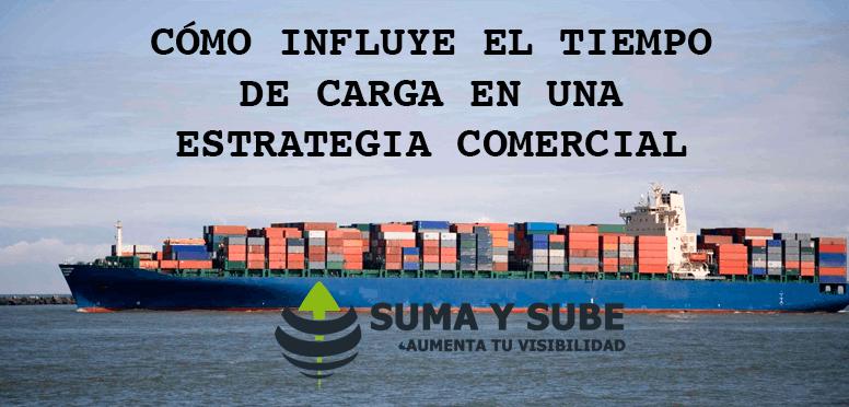 Cómo influye el tiempo de carga en una estrategia comercial